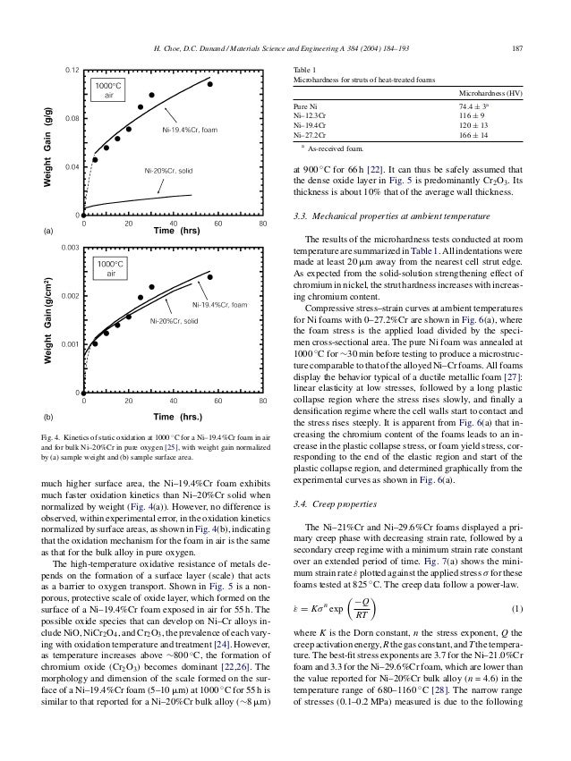 research papers on material science 100 science topics for research papers updated on may 15, 2018  any question that has a variety of answers can make an interesting research paper in science i recently read of some new evidence that is causing scientists to push the boundaries of this idea of the age of our universe  hi ,i am so much intrested in doing research on an.