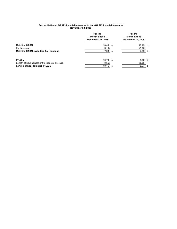 Reconciliation of GAAP financial measures to Non-GAAP financial measures                                                  ...