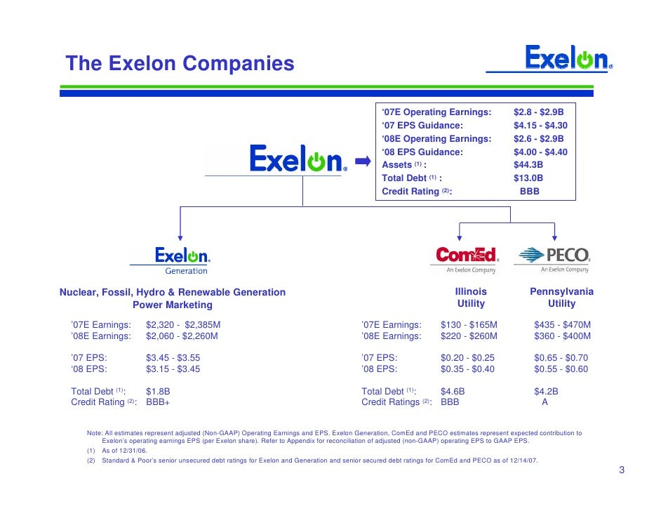 Exelon generation company