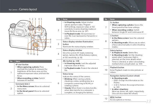 Crazedlist user manuals array focus user guides user manuals rh focus user guides user manuals yogabreezes com fandeluxe Image collections