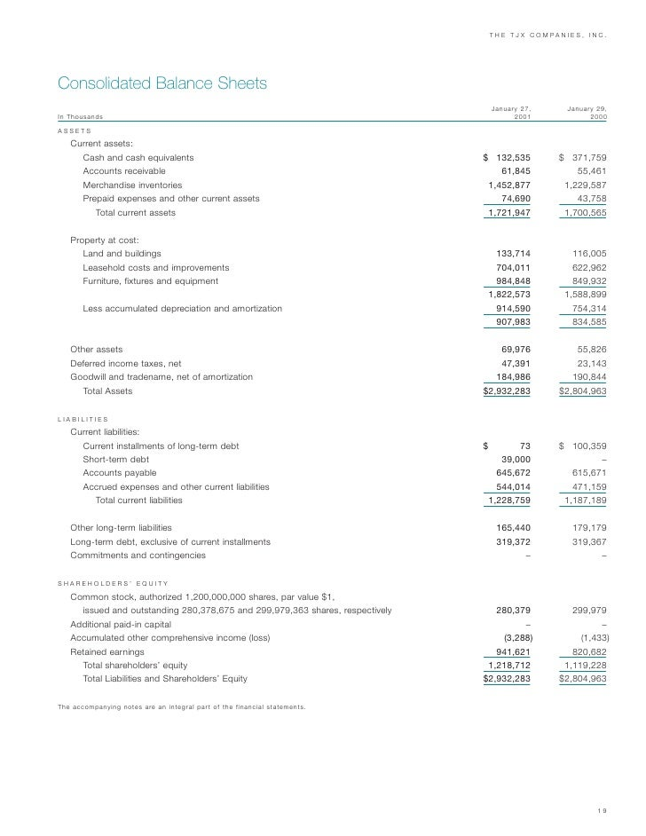 tjx annual report study tjx annual report study name: siddharth todi tjx 2013 annual report questions (fiscal year 2014) 1 exactly how big is tjx in revenue [net sales] what is their net income.