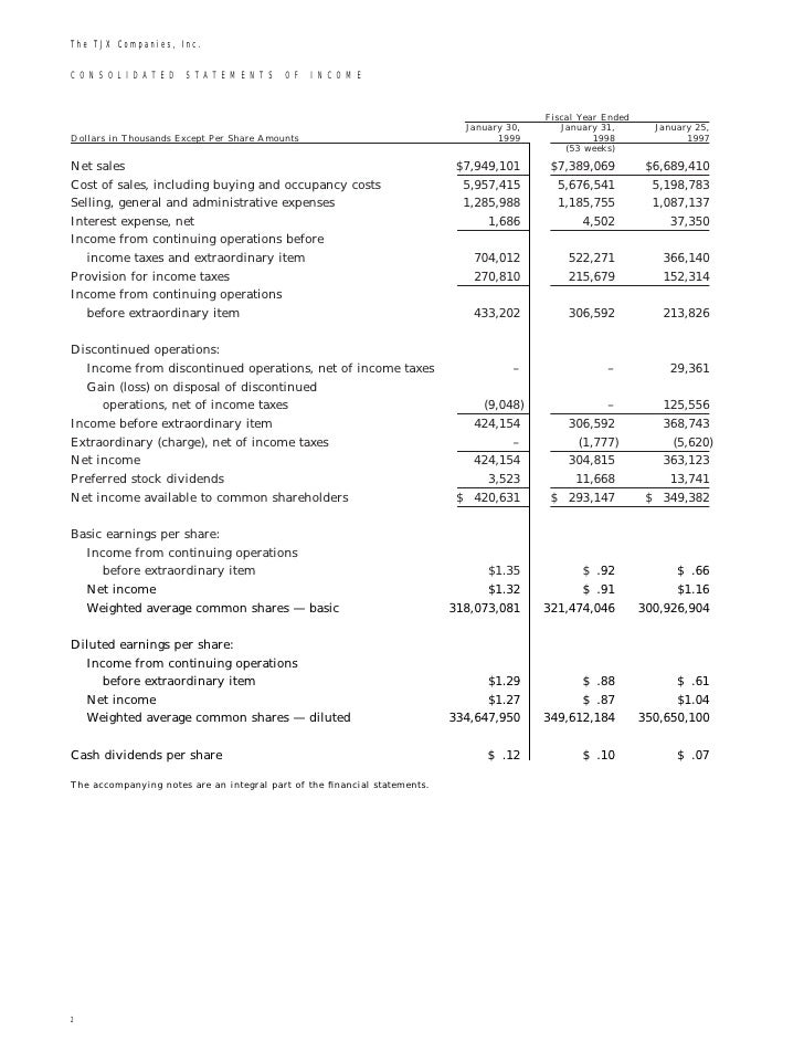The TJX Companies, Inc.  CONSOLIDATED          STATEMENTS          OF    INCOME                                           ...