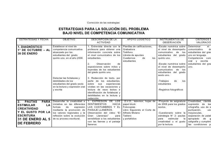 Corrección de las estrategias                              ESTRATEGIAS PARA LA SOLUCIÓN DEL PROBLEMA                      ...