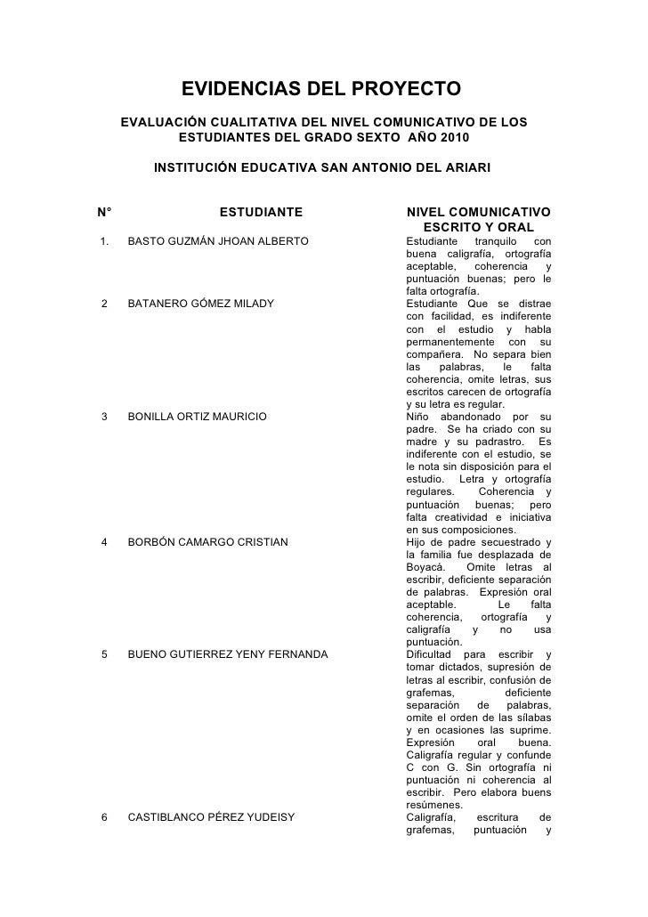 EVIDENCIAS DEL PROYECTO      EVALUACIÓN CUALITATIVA DEL NIVEL COMUNICATIVO DE LOS            ESTUDIANTES DEL GRADO SEXTO A...