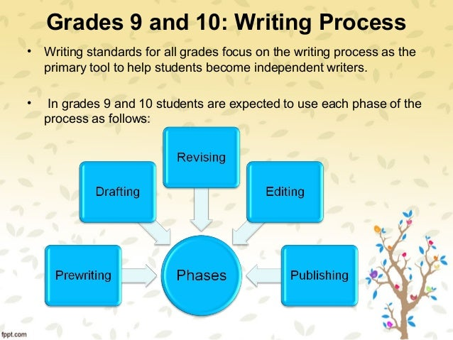 ninth grade academic writing