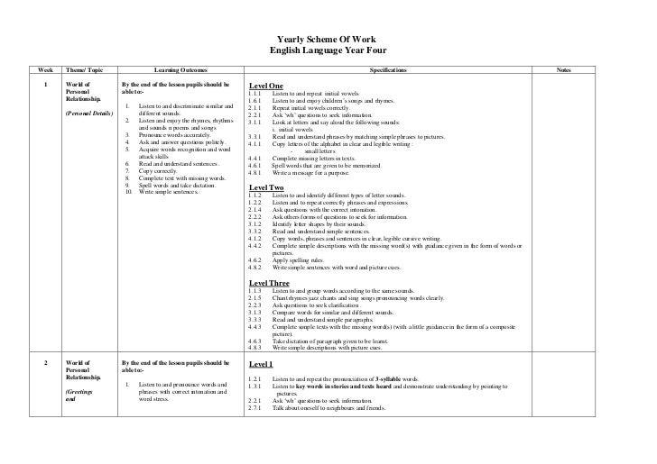 Yearly Scheme Of Work                                                                                  English Language Ye...