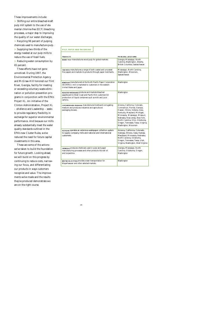 weyerhaeuser annual reports 1997