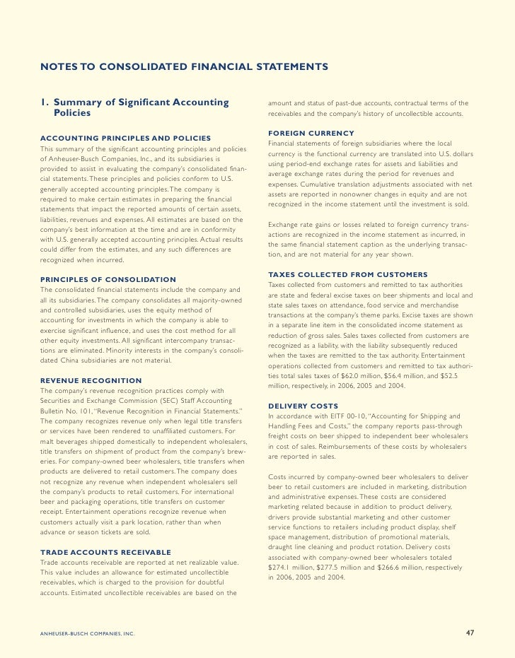 NOTES TO CONSOLIDATED FINANCIAL STATEMENTS   1. Summary of Significant Accounting                                 amount a...