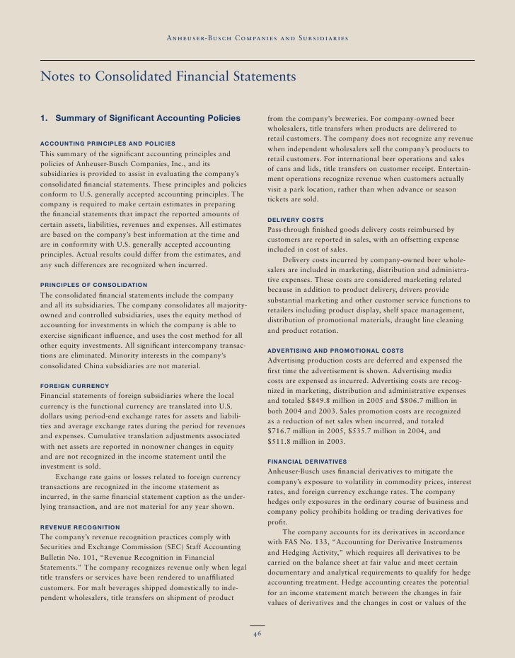 Anheuser-Busch Companies and Subsidiaries     Notes to Consolidated Financial Statements   1. Summary of Significant Accoun...