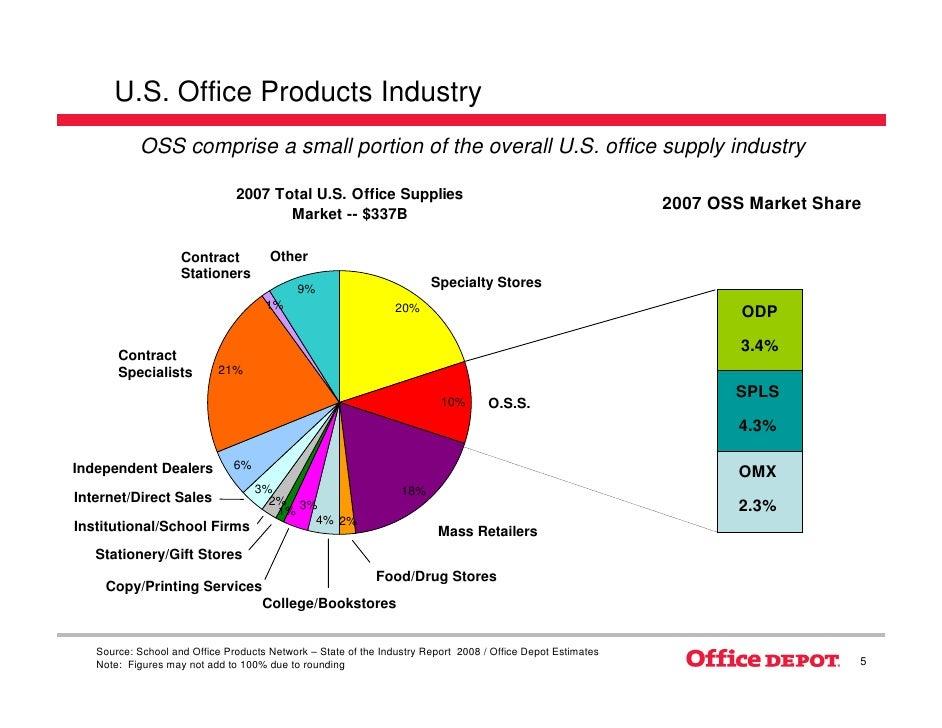 ... Depot Estimates 4; 5. U.S. Office Products ...
