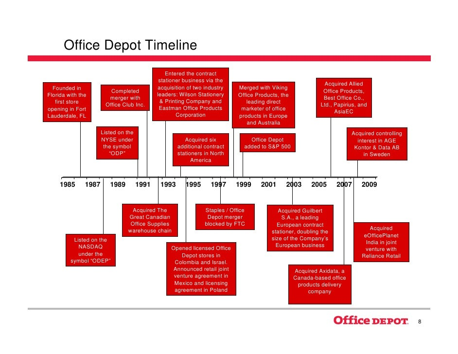 office depot value chain Essays - largest database of quality sample essays and research papers on office depot value chain.