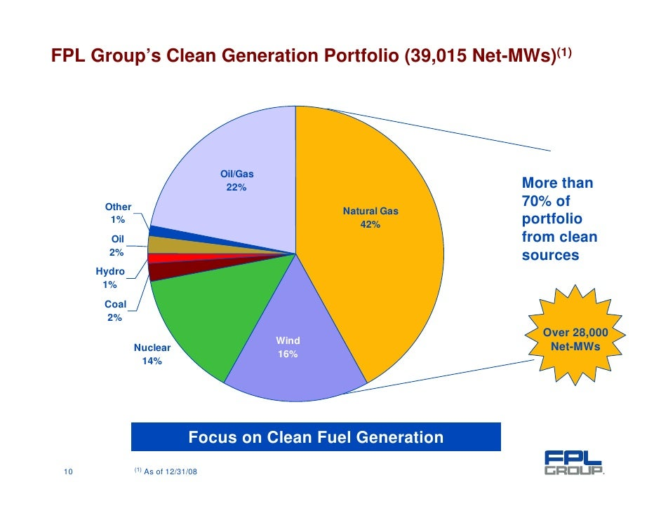 fpl group Company overview fpl group inc stands for florida power and light company the american based company is a subsidiary of nextera energy inc the headquarters of the company is situated in juno beach florida, united states.