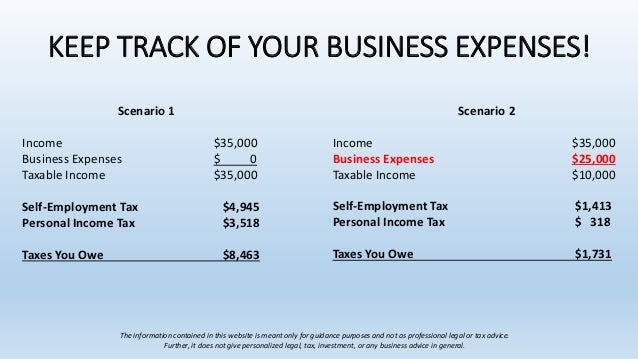 tracking business expenses and income