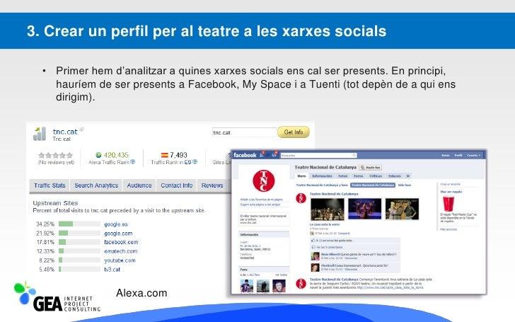 1. Participació en les xarxes socials, en perfils de tercers     • La xarxa és bidireccional, per tant, cal que nosaltres,...