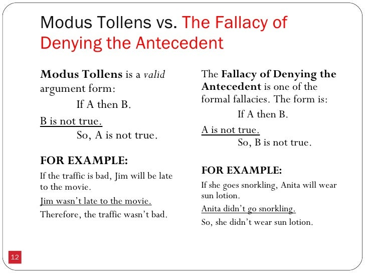 Modus Tollens Example] Chapter 1 The Logic Of Compound Statements ...