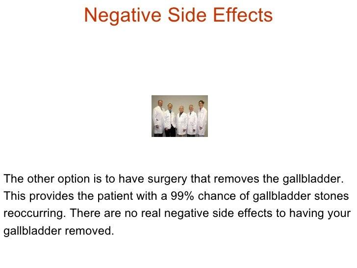Ursodeoxycholic Acid Side Effects