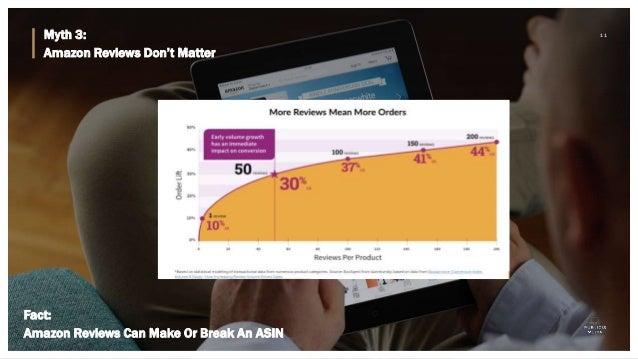 Myth 3: Amazon Reviews Don't Matter 11 Fact: Amazon Reviews Can Make Or Break An ASIN