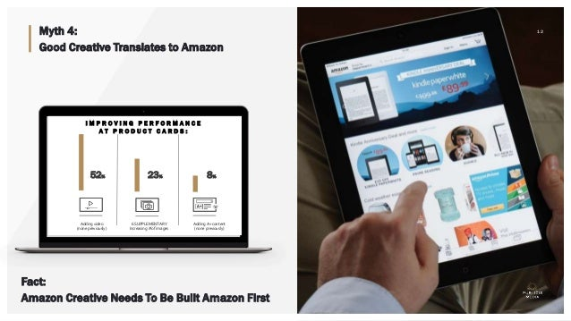 Myth 4: Good Creative Translates to Amazon 12 Fact: Amazon Creative Needs To Be Built Amazon First Adding video (none prev...