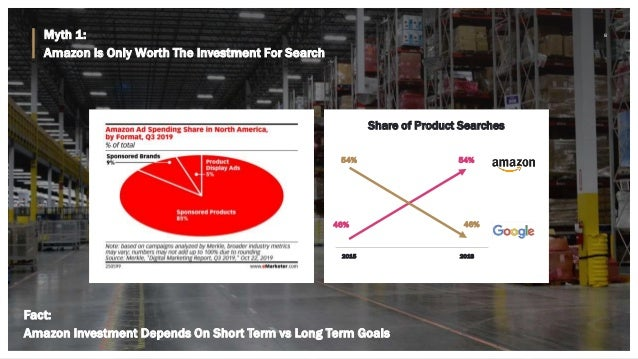 Myth 1: Amazon Is Only Worth The Investment For Search 8 54% Share of Product Searches 20182015 54% 54% 46%46% Fact: Amazo...