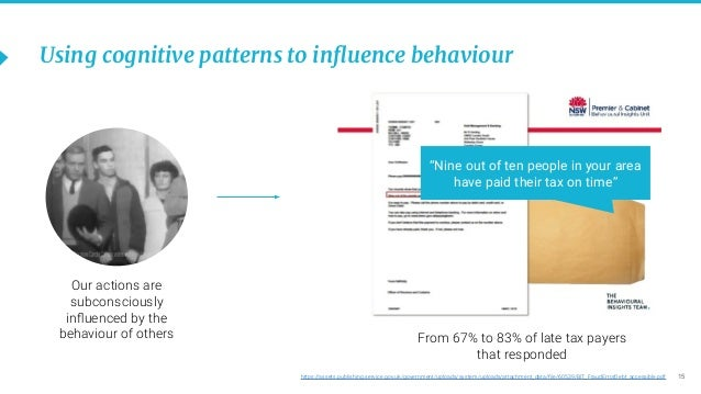 """15 Using cognitive patterns to influence behaviour Our actions are subconsciously influenced by the behaviour of others """"Nin..."""