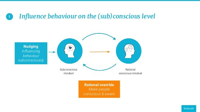 18 Influence behaviour on the (sub)conscious level1 Rational override Make people conscious & aware Subconscious mindset Ra...