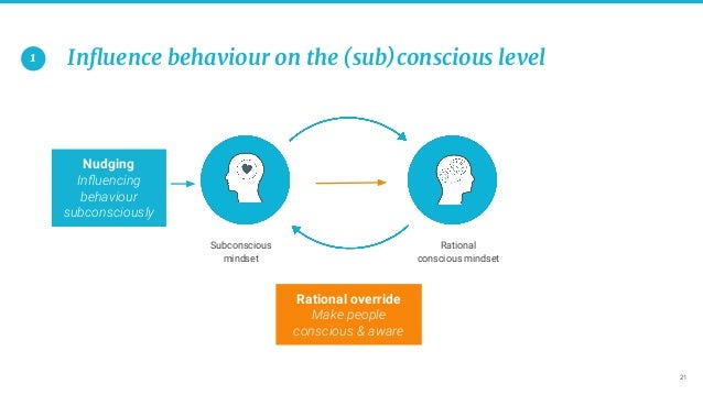 21 Influence behaviour on the (sub)conscious level1 Rational override Make people conscious & aware Subconscious mindset Ra...