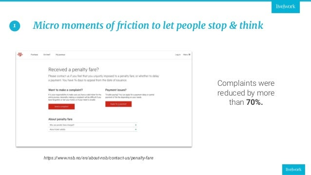 24 Micro moments of friction to let people stop & think1 https://www.nsb.no/en/about-nsb/contact-us/penalty-fare Complaint...