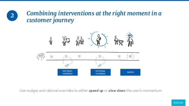 25 Combining interventions at the right moment in a customer journey Use nudges and rational overrides to either speed up ...