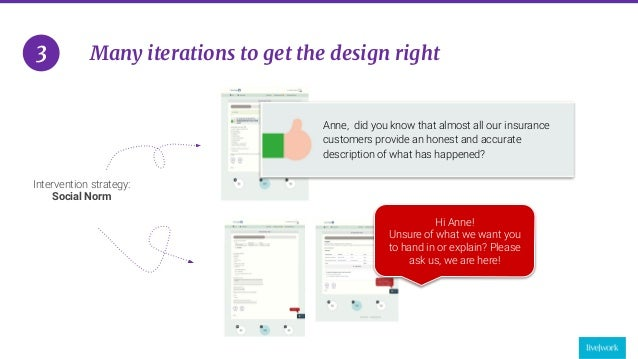 30 Many iterations to get the design right3 Intervention strategy: Social Norm Anne, did you know that almost all our insu...