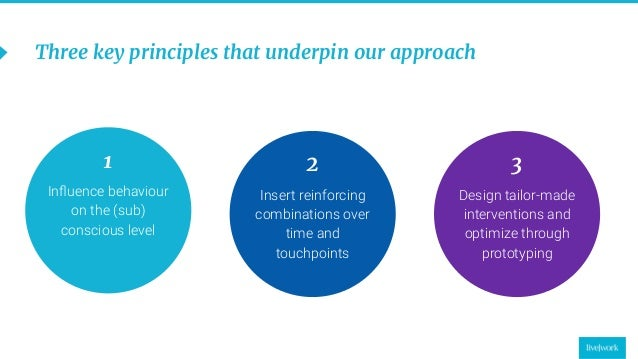 31 1 Three key principles that underpin our approach Influence behaviour on the (sub) conscious level 2 Insert reinforcing ...