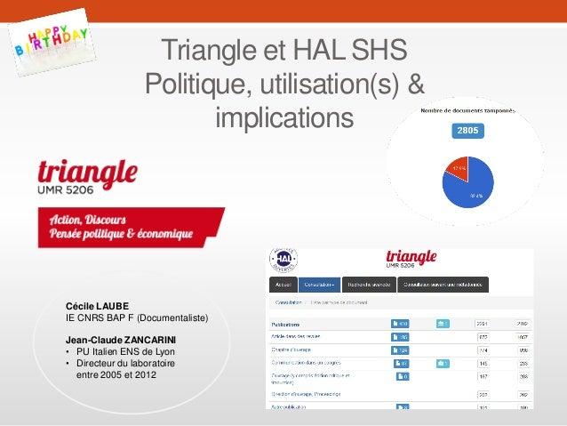 Triangle et HAL SHS Politique, utilisation(s) & implications Cécile LAUBE IE CNRS BAP F (Documentaliste) Jean-Claude ZANCA...