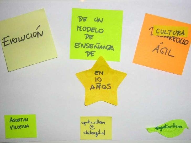 Reproducción fiel de Ambiente                                                     ÁgilGestión pedagógica de los Aprendizaj...