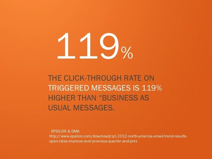10 awesomely provocative stats for slideshare Slide 3