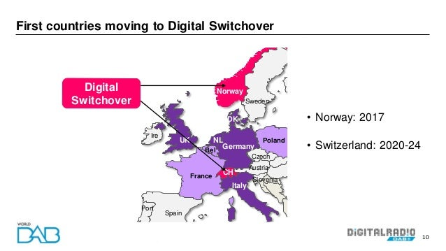 10 First countries moving to Digital Switchover UK Norway Sweden Germany France Spain Italy CH NL Bel DK Poland Czech Aust...