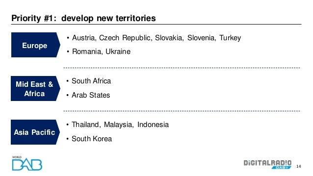 14 Priority #1: develop new territories Europe • Austria, Czech Republic, Slovakia, Slovenia, Turkey • Romania, Ukraine Mi...