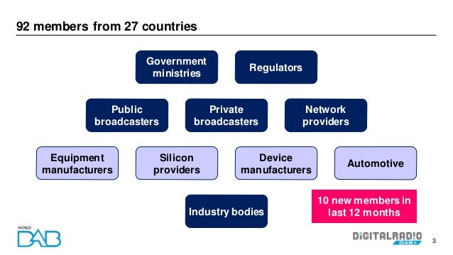 3 92 members from 27 countries Public broadcasters Private broadcasters Network providers Government ministries Regulators...