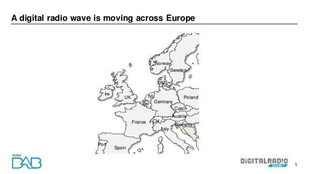 5 A digital radio wave is moving across Europe UK Norway Sweden Germany France Spain Italy CH NL Bel DK Poland Czech Austr...