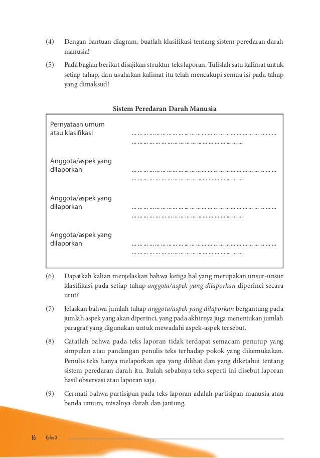10 bahasa indonesia buku_siswa