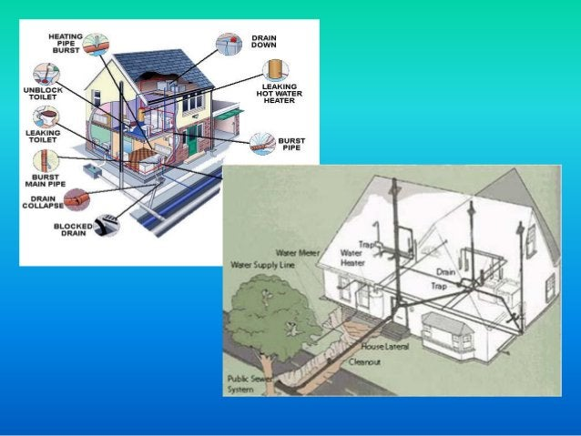 Parts of a Sanitary       House SewerDrainage                  – It extends from the public sewer to the private          ...