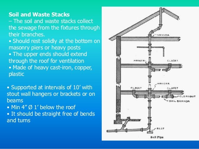 Vents– Vents are the extension of soil andwaste stacks through the roof and asystem of pipes largely paralleling thedraina...