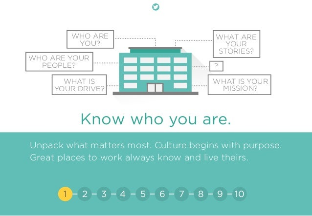 ? Know who you are. Unpack what matters most. Culture begins with purpose. Great places to work always know and live their...