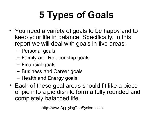 career goals in the next 10 Personal goal setting  how is this related to your career goals  feed lessons you have learned back into the process of setting your next goals.