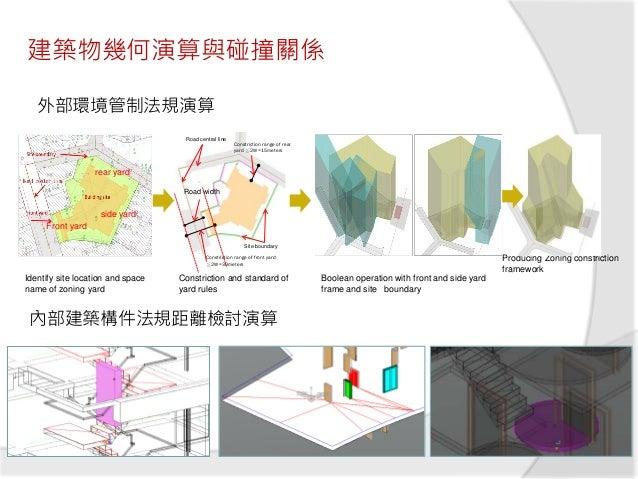 智慧審查- 實際檢測案例-新北市立美術館案例 設計方案經電腦自動 檢核方現摟版搭接錯 誤造成碰撞(紅色區域)