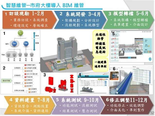 建築物空間計畫(室內空間、陽台、 梯間)