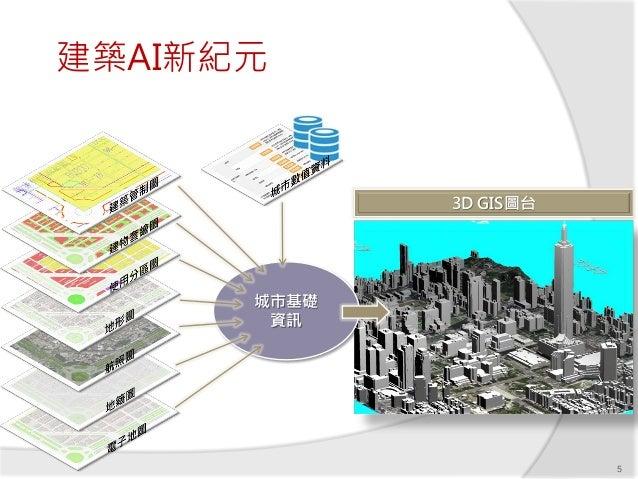 3D GIS圖台 城市基礎 資訊 5 建築AI新紀元