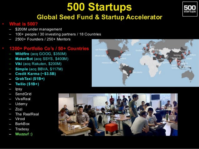 10 Challenges for Emerging Market Startup Ecosystems (Cairo) Slide 3