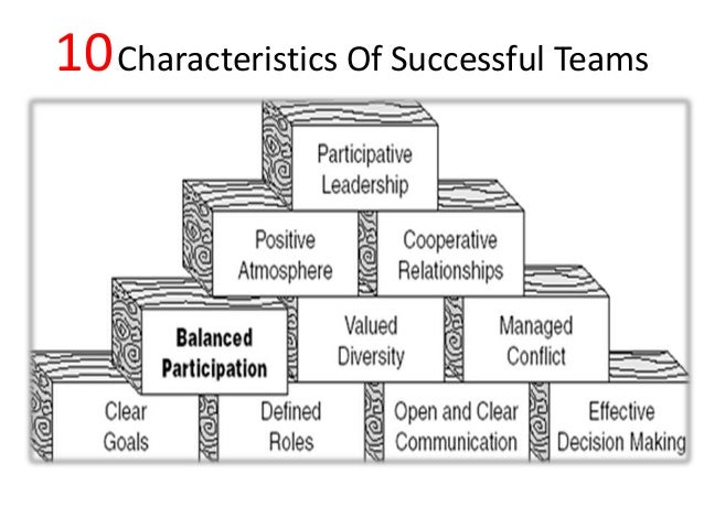 5 qualities of a successful online learning team.