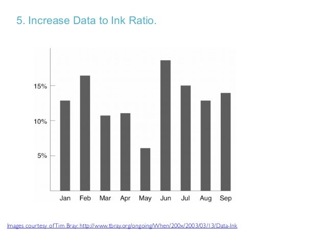 Make horizontal tracking easier by breaking up data.