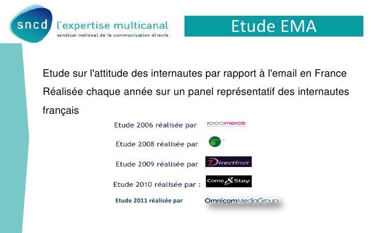 Etude EMAEtude sur lattitude des internautes par rapport à lemail en FranceRéalisée chaque année sur un panel représentati...