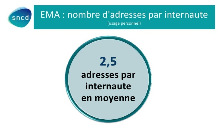 EMA : nombre dadresses par internaute               (usage personnel)             2,5         adresses par          intern...
